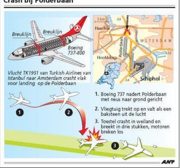 crash-schiphol